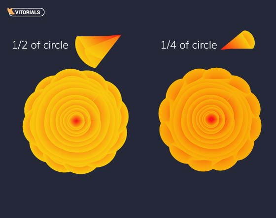 Types of flowers you can create with blend tool